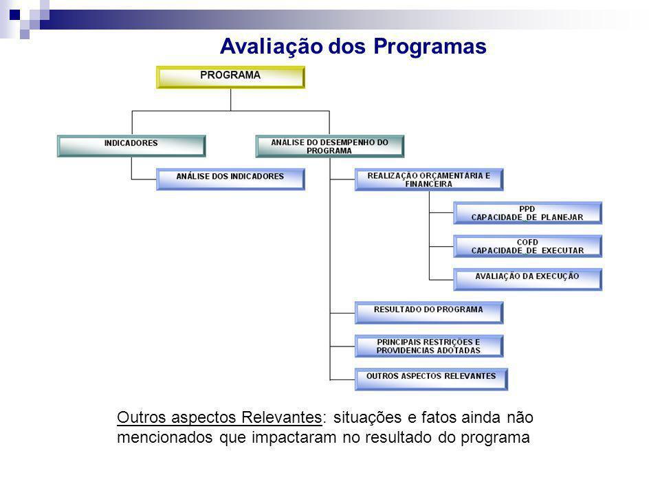 Avaliação dos Programas Outros aspectos Relevantes: situações e fatos ainda não mencionados que impactaram no resultado do programa