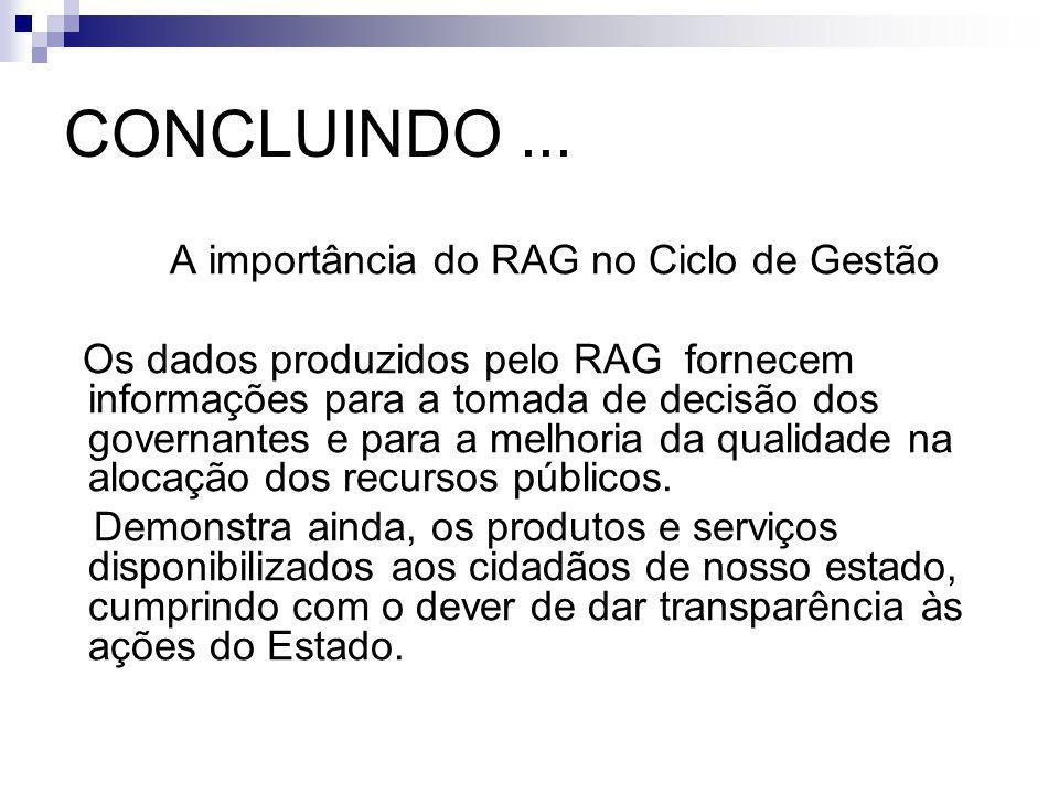 CONCLUINDO... A importância do RAG no Ciclo de Gestão Os dados produzidos pelo RAG fornecem informações para a tomada de decisão dos governantes e par