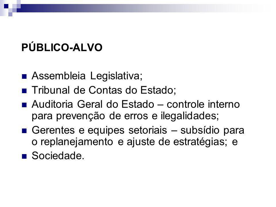 PÚBLICO-ALVO  Assembleia Legislativa;  Tribunal de Contas do Estado;  Auditoria Geral do Estado – controle interno para prevenção de erros e ilegal