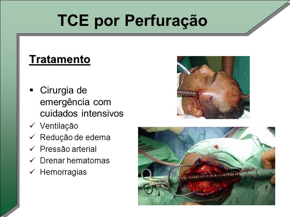 TCE por Perfuração Tratamento  Cirurgia de emergência com cuidados intensivos  Ventilação  Redução de edema  Pressão arterial  Drenar hematomas  Hemorragias