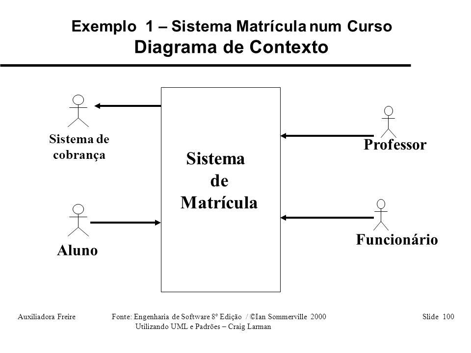 Auxiliadora Freire Fonte: Engenharia de Software 8º Edição / ©Ian Sommerville 2000 Slide 100 Utilizando UML e Padrões – Craig Larman Exemplo 1 – Siste