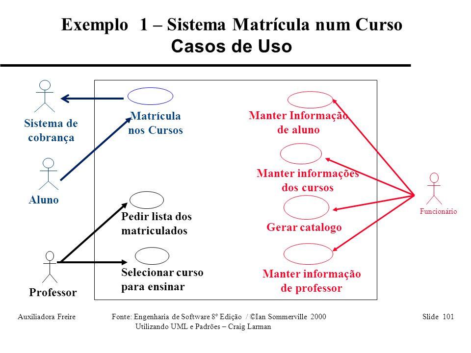 Auxiliadora Freire Fonte: Engenharia de Software 8º Edição / ©Ian Sommerville 2000 Slide 101 Utilizando UML e Padrões – Craig Larman Exemplo 1 – Siste
