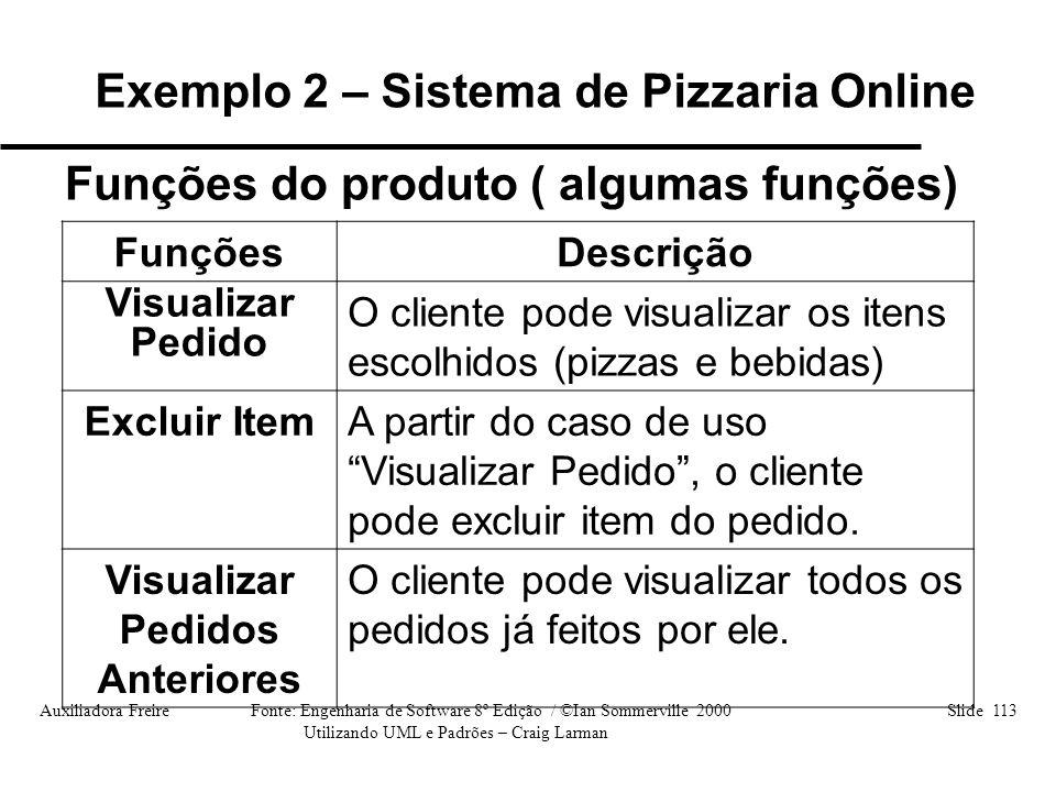 Auxiliadora Freire Fonte: Engenharia de Software 8º Edição / ©Ian Sommerville 2000 Slide 113 Utilizando UML e Padrões – Craig Larman Funções do produt