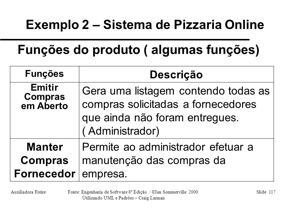 Auxiliadora Freire Fonte: Engenharia de Software 8º Edição / ©Ian Sommerville 2000 Slide 117 Utilizando UML e Padrões – Craig Larman Funções Descrição