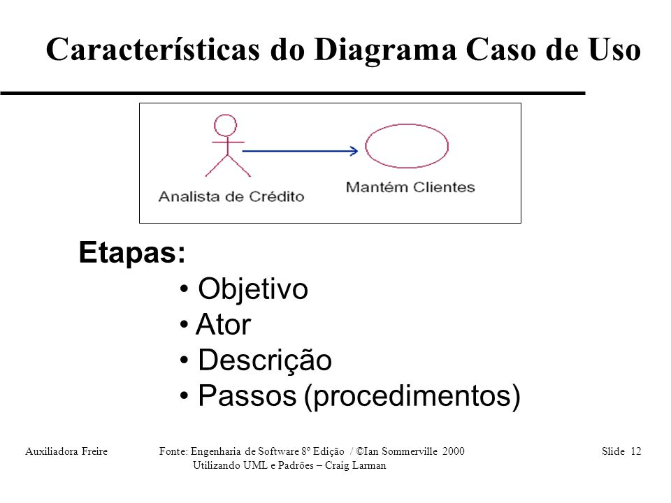 Auxiliadora Freire Fonte: Engenharia de Software 8º Edição / ©Ian Sommerville 2000 Slide 12 Utilizando UML e Padrões – Craig Larman Etapas: • Objetivo