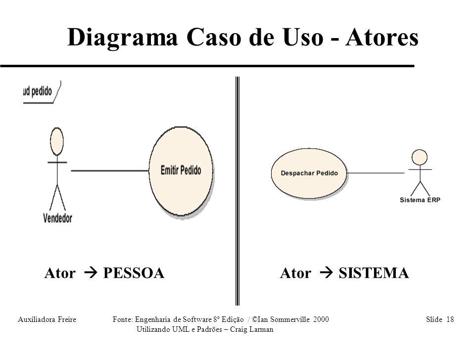 Auxiliadora Freire Fonte: Engenharia de Software 8º Edição / ©Ian Sommerville 2000 Slide 18 Utilizando UML e Padrões – Craig Larman Diagrama Caso de U