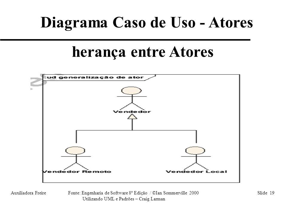 Auxiliadora Freire Fonte: Engenharia de Software 8º Edição / ©Ian Sommerville 2000 Slide 19 Utilizando UML e Padrões – Craig Larman Diagrama Caso de U