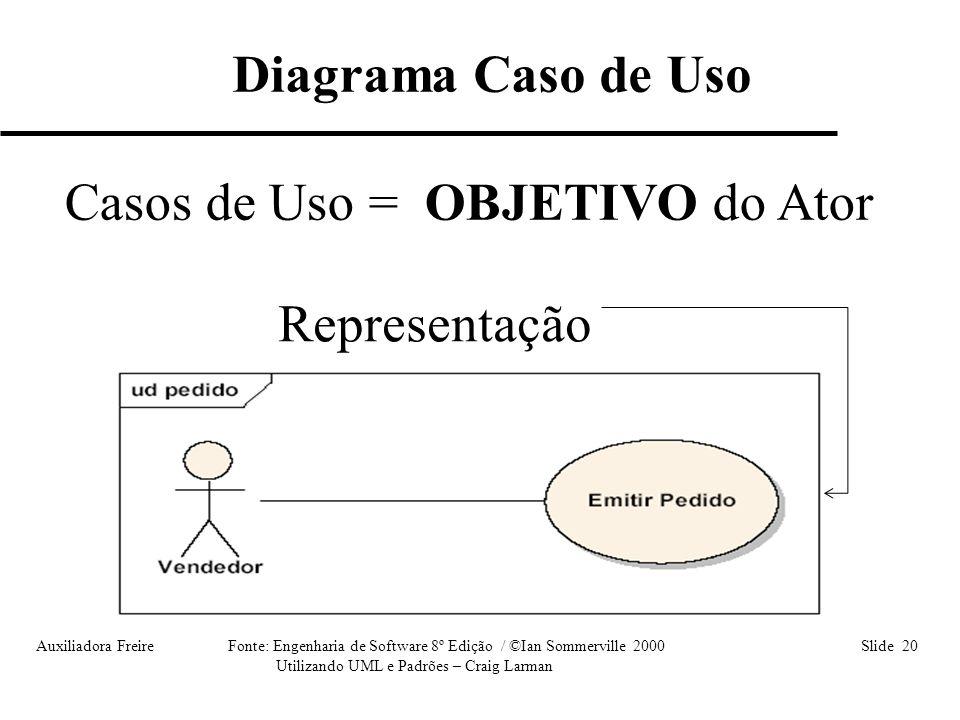 Auxiliadora Freire Fonte: Engenharia de Software 8º Edição / ©Ian Sommerville 2000 Slide 20 Utilizando UML e Padrões – Craig Larman Casos de Uso = OBJ