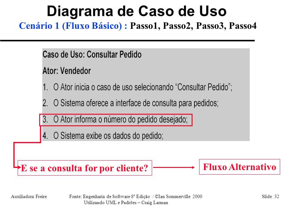 Auxiliadora Freire Fonte: Engenharia de Software 8º Edição / ©Ian Sommerville 2000 Slide 32 Utilizando UML e Padrões – Craig Larman E se a consulta fo