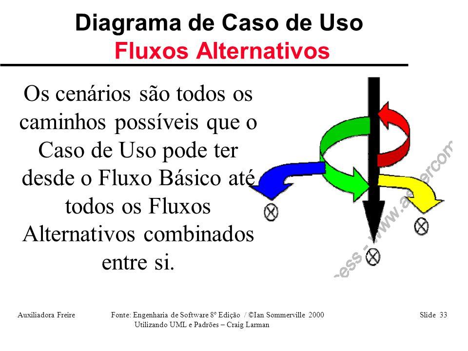 Auxiliadora Freire Fonte: Engenharia de Software 8º Edição / ©Ian Sommerville 2000 Slide 33 Utilizando UML e Padrões – Craig Larman Diagrama de Caso d
