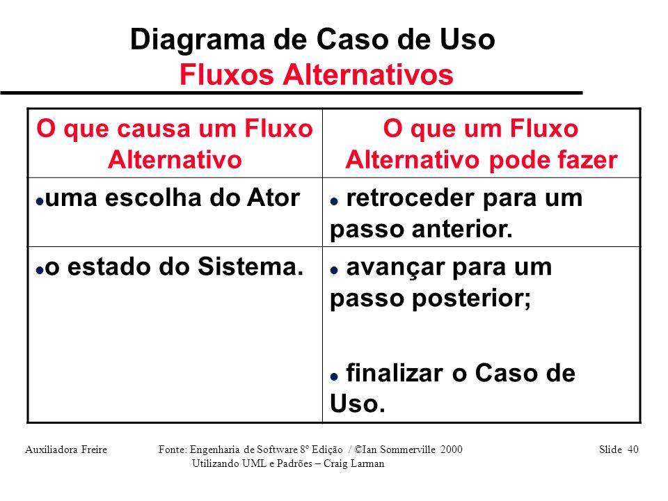 Auxiliadora Freire Fonte: Engenharia de Software 8º Edição / ©Ian Sommerville 2000 Slide 40 Utilizando UML e Padrões – Craig Larman Diagrama de Caso d