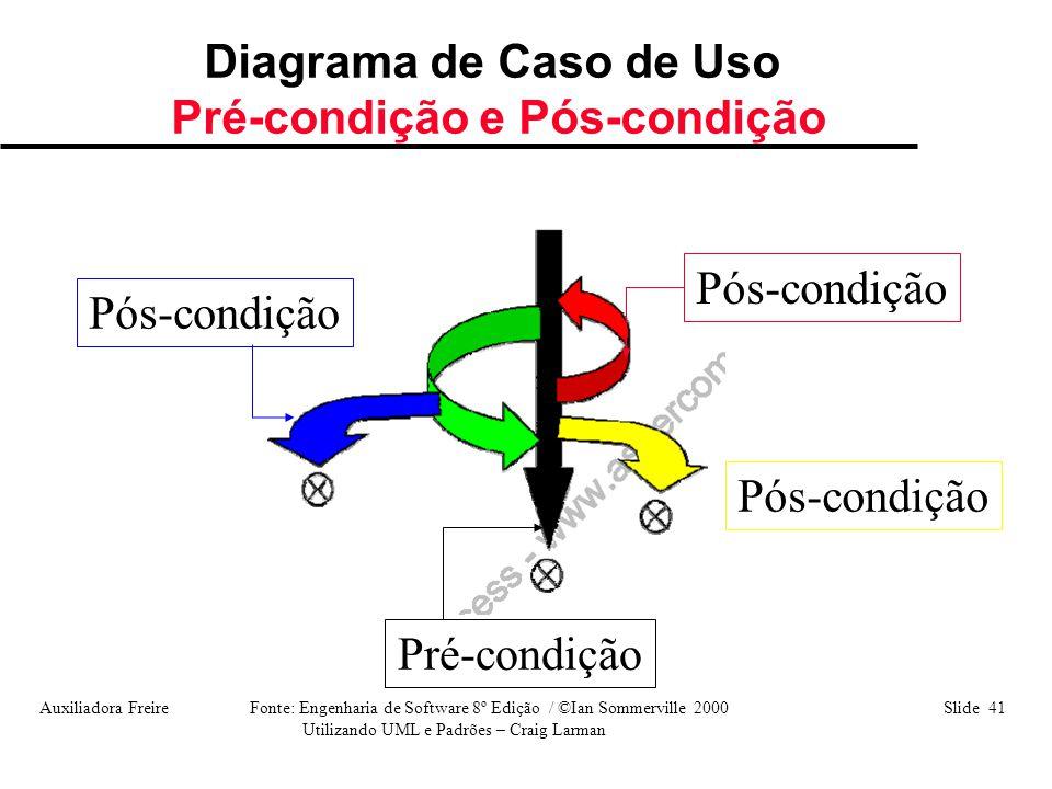 Auxiliadora Freire Fonte: Engenharia de Software 8º Edição / ©Ian Sommerville 2000 Slide 41 Utilizando UML e Padrões – Craig Larman Diagrama de Caso d