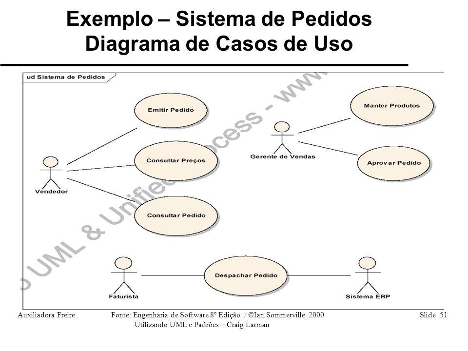 Auxiliadora Freire Fonte: Engenharia de Software 8º Edição / ©Ian Sommerville 2000 Slide 51 Utilizando UML e Padrões – Craig Larman Exemplo – Sistema