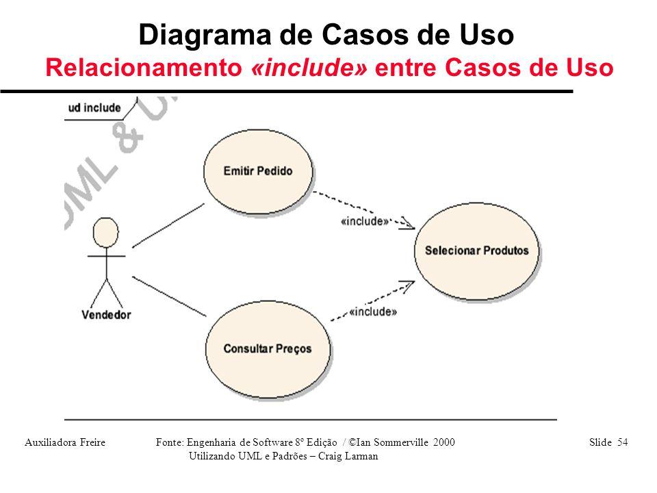 Auxiliadora Freire Fonte: Engenharia de Software 8º Edição / ©Ian Sommerville 2000 Slide 54 Utilizando UML e Padrões – Craig Larman Diagrama de Casos
