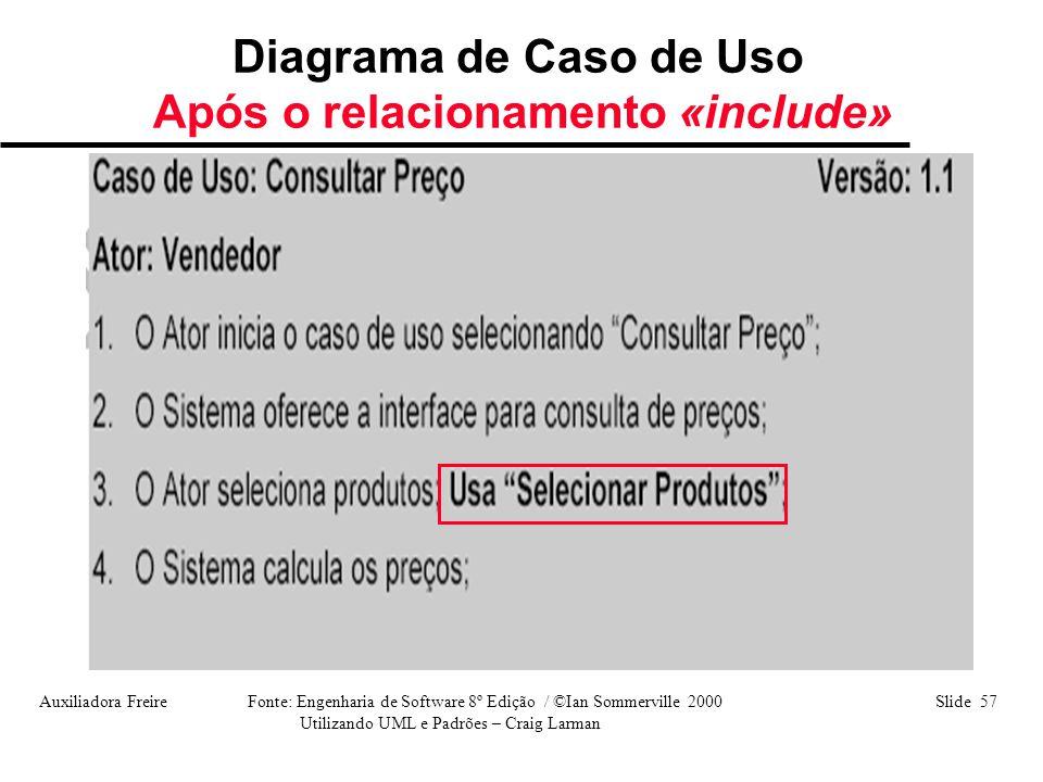Auxiliadora Freire Fonte: Engenharia de Software 8º Edição / ©Ian Sommerville 2000 Slide 57 Utilizando UML e Padrões – Craig Larman Diagrama de Caso d