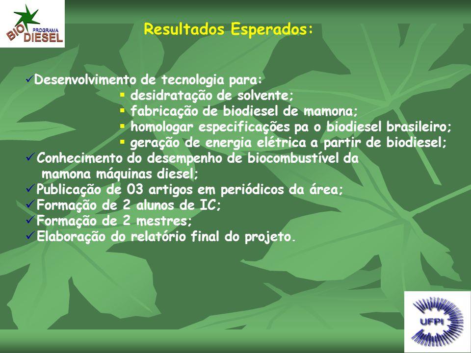 Resultados Esperados:  Desenvolvimento de tecnologia para:  desidratação de solvente;  fabricação de biodiesel de mamona;  homologar especificaçõe