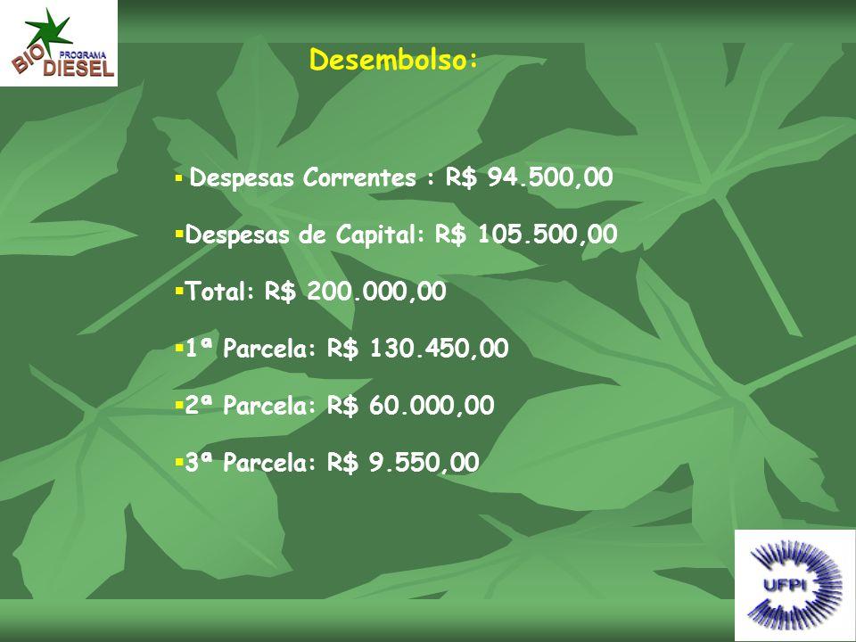 Desembolso:  Despesas Correntes : R$ 94.500,00  Despesas de Capital: R$ 105.500,00  Total: R$ 200.000,00  1ª Parcela: R$ 130.450,00  2ª Parcela: