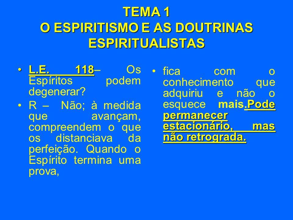 TEMA 1 O ESPIRITISMO E AS DOUTRINAS ESPIRITUALISTAS •L.E. 118 •L.E. 118– Os Espíritos podem degenerar? •R – Não; à medida que avançam, compreendem o q