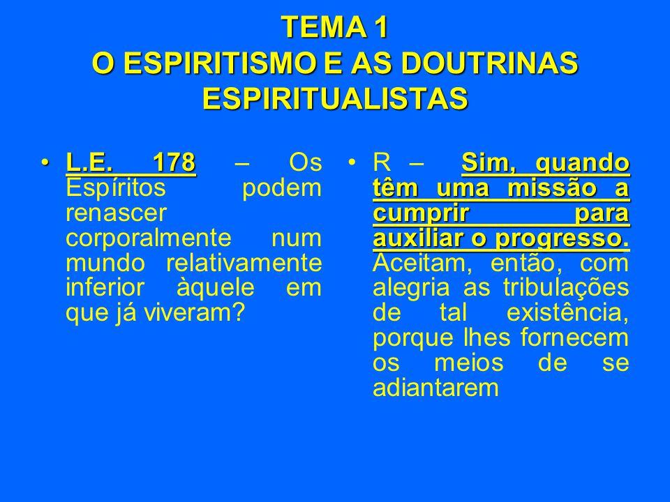 TEMA 1 O ESPIRITISMO E AS DOUTRINAS ESPIRITUALISTAS •L.E. 178 •L.E. 178 – Os Espíritos podem renascer corporalmente num mundo relativamente inferior à