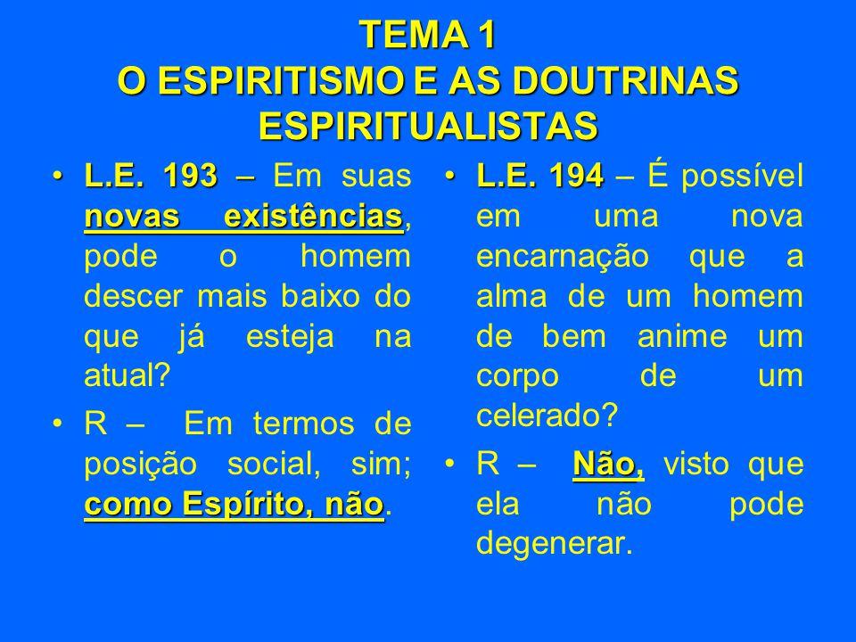 TEMA 1 O ESPIRITISMO E AS DOUTRINAS ESPIRITUALISTAS •L.E. 193 – novas existências •L.E. 193 – Em suas novas existências, pode o homem descer mais baix