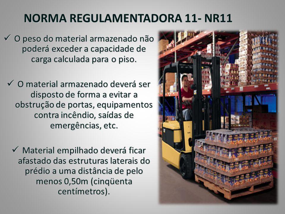 NORMA REGULAMENTADORA 11- NR11  O peso do material armazenado não poderá exceder a capacidade de carga calculada para o piso.  O material armazenado