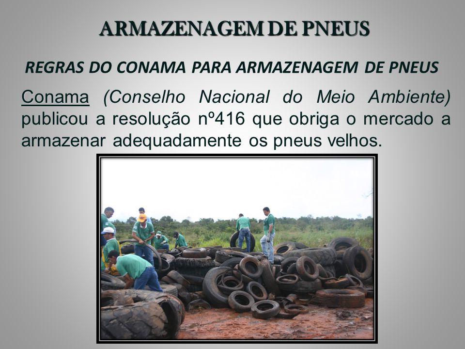 REGRAS DO CONAMA PARA ARMAZENAGEM DE PNEUS Conama Conama (Conselho Nacional do Meio Ambiente) publicou a resolução nº416 que obriga o mercado a armaze