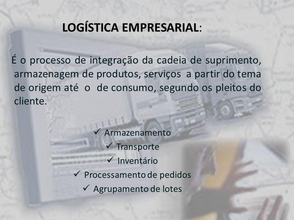 LOGÍSTICA EMPRESARIAL: É o processo de integração da cadeia de suprimento, armazenagem de produtos, serviços a partir do tema de origem até o de consu