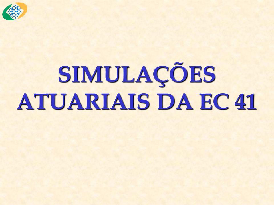 SIMULAÇÕES ATUARIAIS DA EC 41