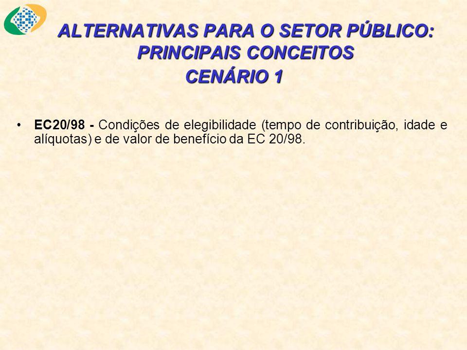 ALTERNATIVAS PARA O SETOR PÚBLICO: PRINCIPAIS CONCEITOS •EC20/98 - Condições de elegibilidade (tempo de contribuição, idade e alíquotas) e de valor de benefício da EC 20/98.