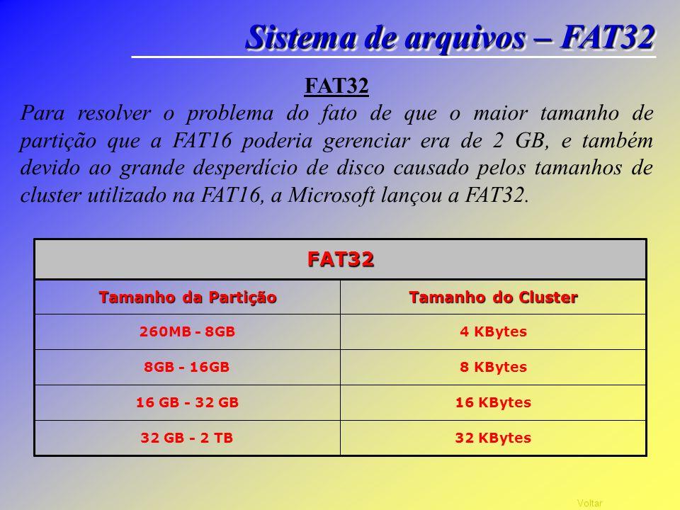 Voltar Sistema de arquivos – FAT16 No Windows 3.x e 95, o sistema de arquivo utilizado é a FAT16 (mostrada na tabela a seguir), e como vemos este tipo
