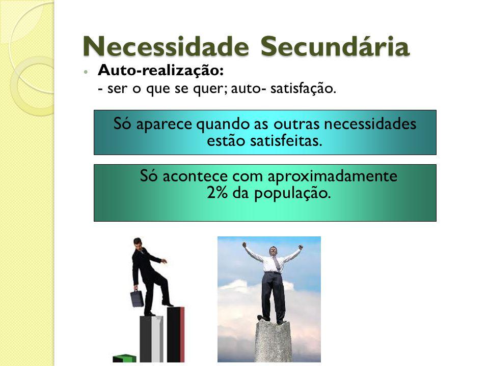Necessidade Secundária  Auto-realização: - ser o que se quer; auto- satisfação.