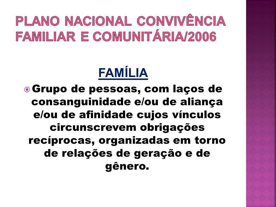 FAMÍLIA  Grupo de pessoas, com laços de consanguinidade e/ou de aliança e/ou de afinidade cujos vínculos circunscrevem obrigações recíprocas, organizadas em torno de relações de geração e de gênero.