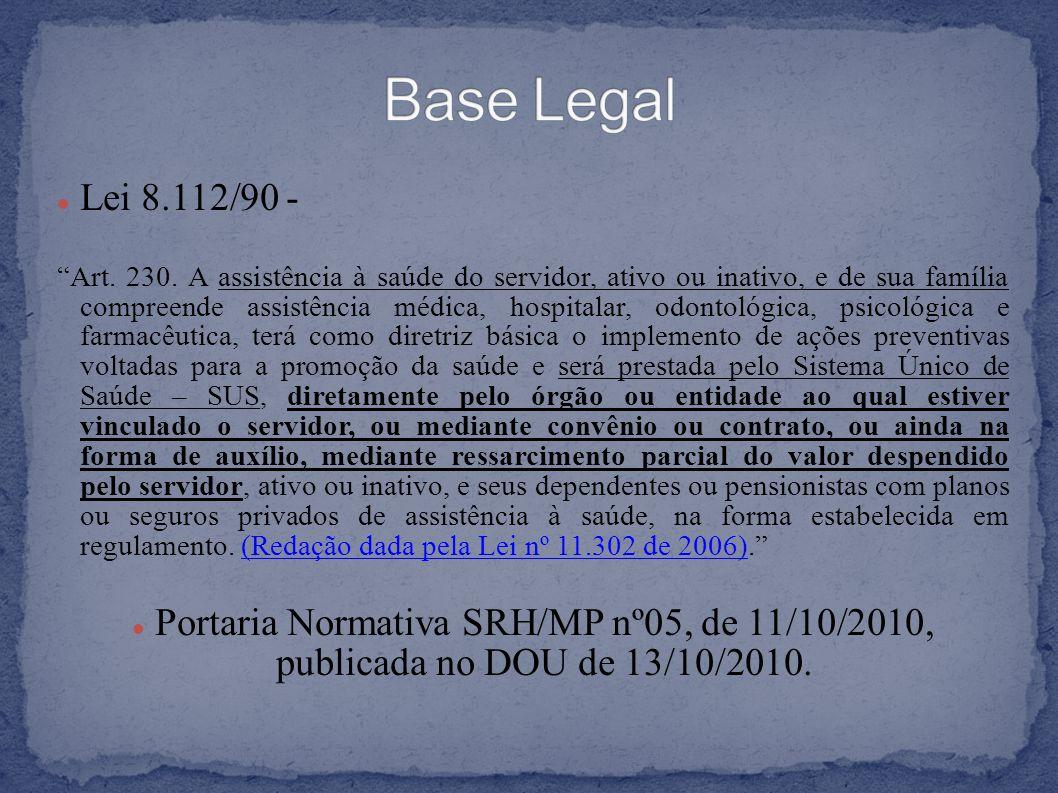  Lei 8.112/90 - Art. 230.
