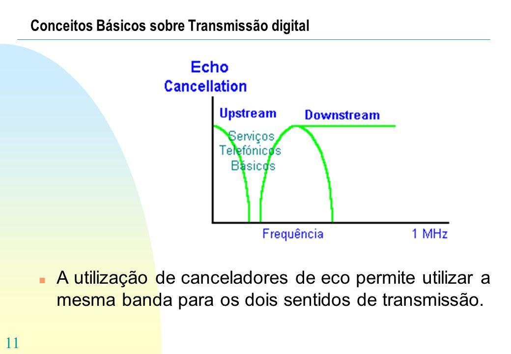 11 Conceitos Básicos sobre Transmissão digital n A utilização de canceladores de eco permite utilizar a mesma banda para os dois sentidos de transmiss