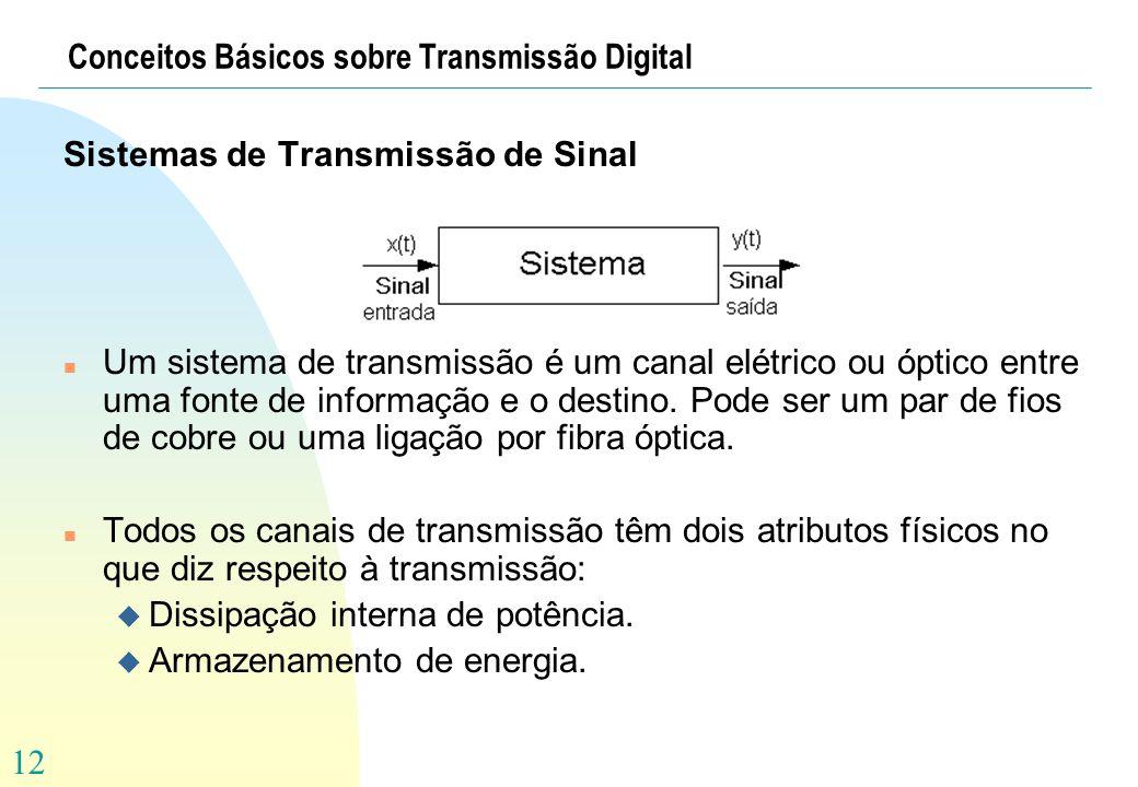 12 Conceitos Básicos sobre Transmissão Digital Sistemas de Transmissão de Sinal n Um sistema de transmissão é um canal elétrico ou óptico entre uma fo