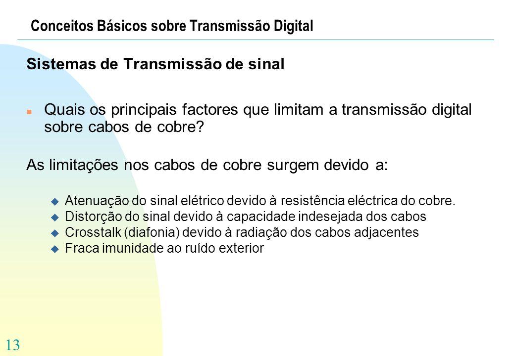 13 Conceitos Básicos sobre Transmissão Digital Sistemas de Transmissão de sinal n Quais os principais factores que limitam a transmissão digital sobre