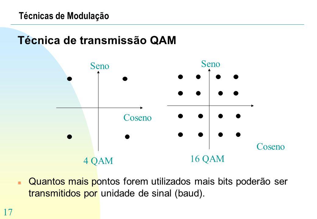 17 Técnicas de Modulação Técnica de transmissão QAM n Quantos mais pontos forem utilizados mais bits poderão ser transmitidos por unidade de sinal (ba