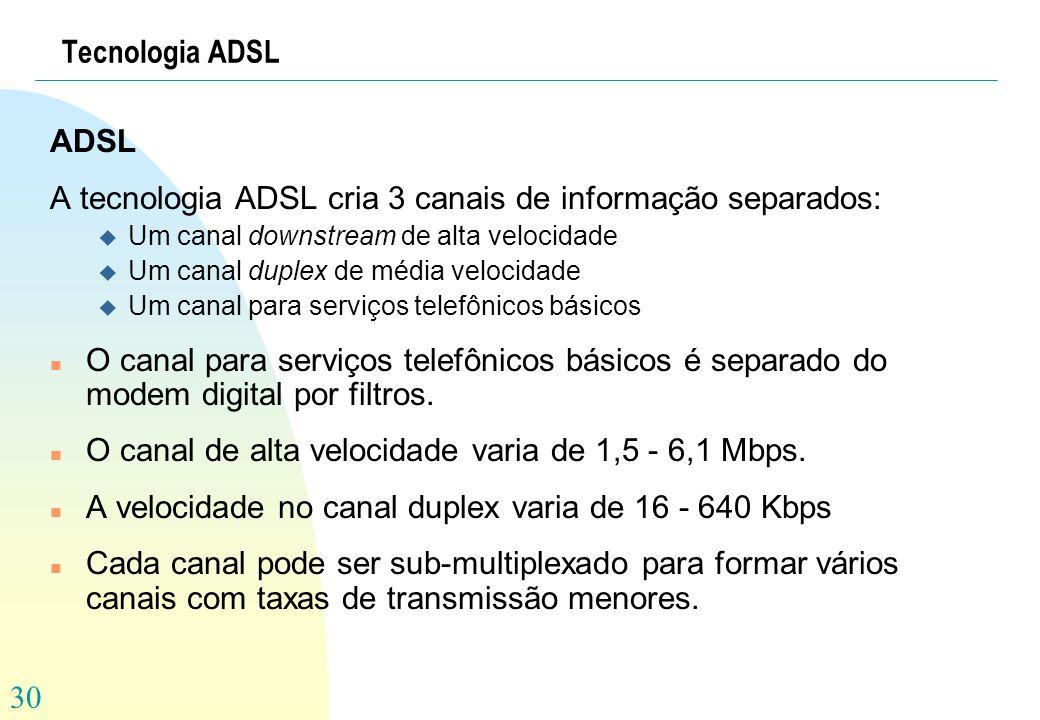 30 Tecnologia ADSL ADSL A tecnologia ADSL cria 3 canais de informação separados: u Um canal downstream de alta velocidade u Um canal duplex de média v