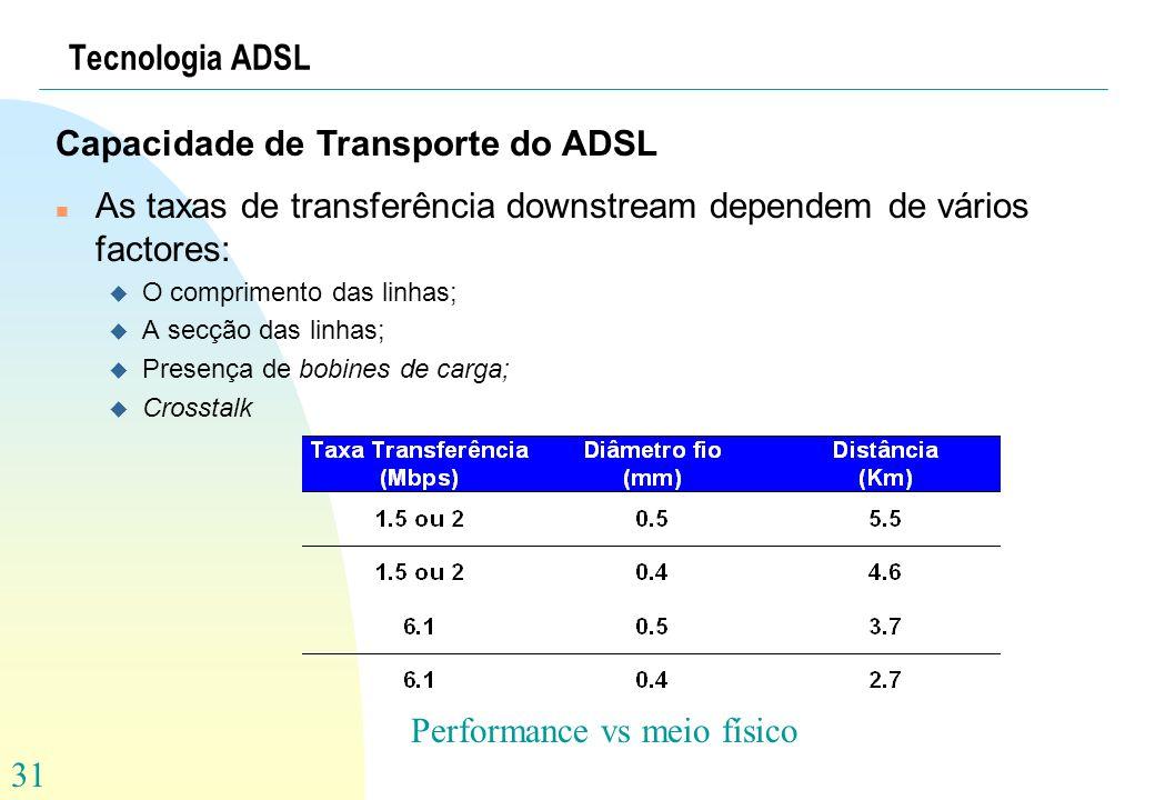 31 Tecnologia ADSL n As taxas de transferência downstream dependem de vários factores: u O comprimento das linhas; u A secção das linhas; u Presença d