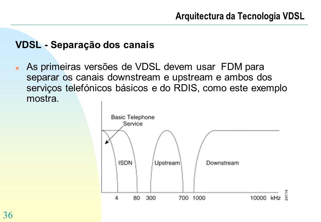 36 Arquitectura da Tecnologia VDSL VDSL - Separação dos canais n As primeiras versões de VDSL devem usar FDM para separar os canais downstream e upstr