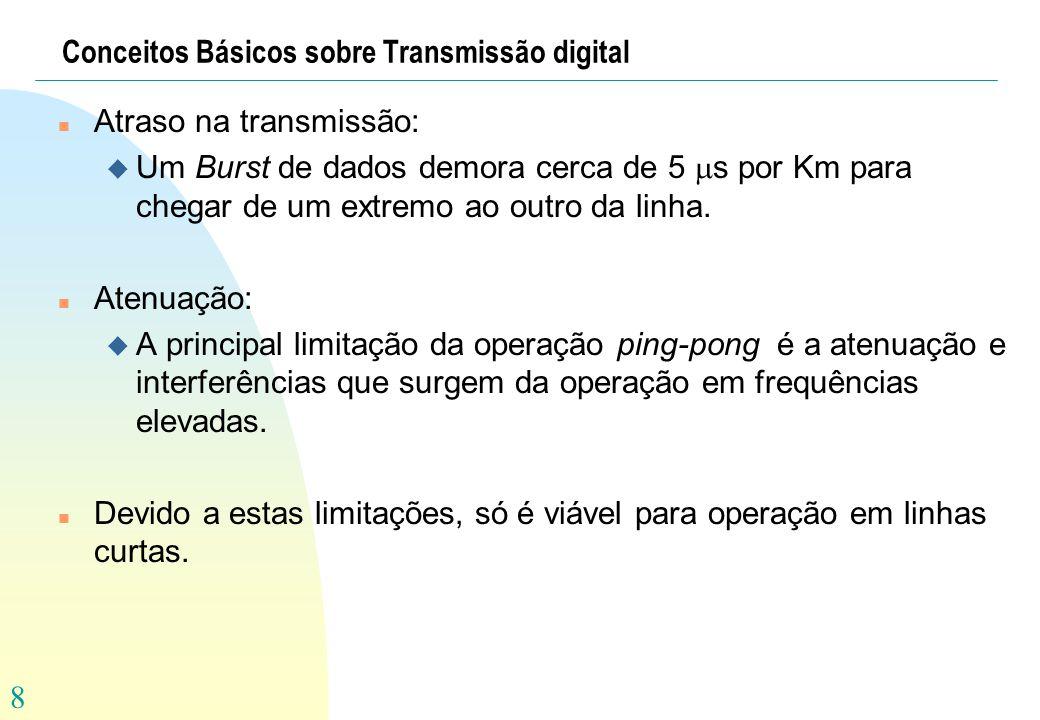 8 Conceitos Básicos sobre Transmissão digital n Atraso na transmissão: u Um Burst de dados demora cerca de 5  s por Km para chegar de um extremo ao o