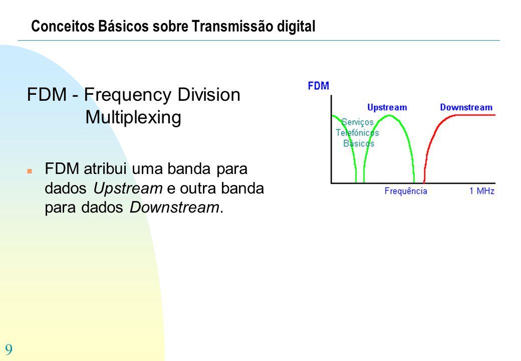 9 Conceitos Básicos sobre Transmissão digital FDM - Frequency Division Multiplexing n FDM atribui uma banda para dados Upstream e outra banda para dad