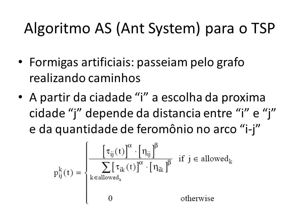 Algoritmo AS (Ant System) para o TSP • Formigas artificiais: passeiam pelo grafo realizando caminhos • A partir da ciadade i a escolha da proxima cidade j depende da distancia entre i e j e da quantidade de feromônio no arco i-j
