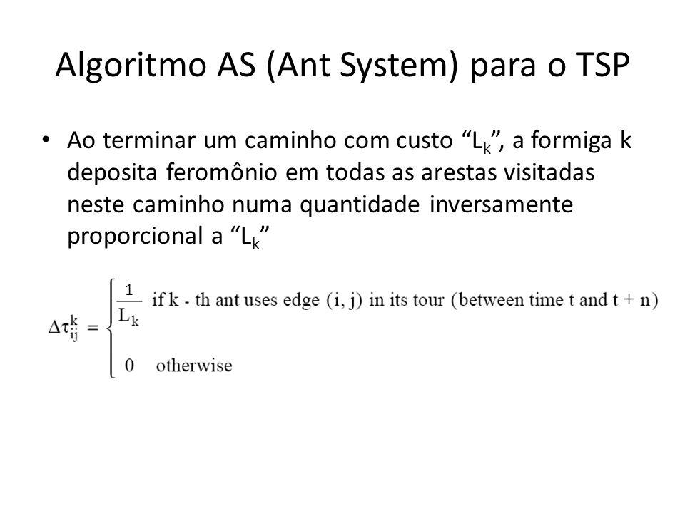 • Ao terminar um caminho com custo L k , a formiga k deposita feromônio em todas as arestas visitadas neste caminho numa quantidade inversamente proporcional a L k Algoritmo AS (Ant System) para o TSP 1