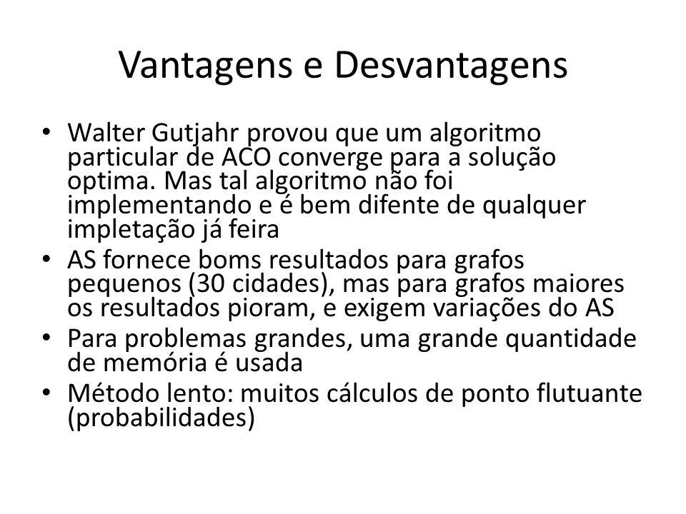 Vantagens e Desvantagens • Walter Gutjahr provou que um algoritmo particular de ACO converge para a solução optima.