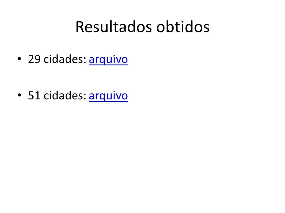 Resultados obtidos • 29 cidades: arquivoarquivo • 51 cidades: arquivoarquivo