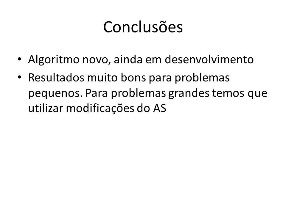 Conclusões • Algoritmo novo, ainda em desenvolvimento • Resultados muito bons para problemas pequenos.
