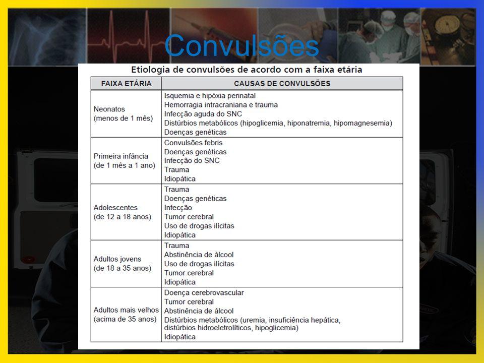 Conduta - Medicamentos  MOV + AD  0 minuto: Diazepam (ou Dormonid) IV 0,2mg/Kg - Velocidade infusão 2mg/min (máximo 5mg/min) Adultos : 10-20 mg IV Crianças: 0,2-0,3 mg/kg (retal 0,5-0,7)  Se não tiver acesso venoso, pode-se fazer Dormonid IM 0,1mg/Kg ou Diazepam via retal  Repete Diazepam na mesma dose se não sair com a 1ª dose Ação em 6 min!