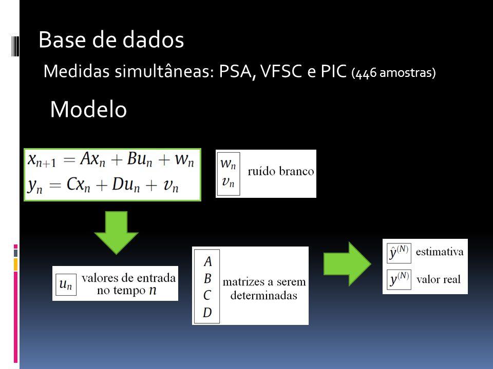 Base de dados Medidas simultâneas: PSA, VFSC e PIC (446 amostras) Modelo