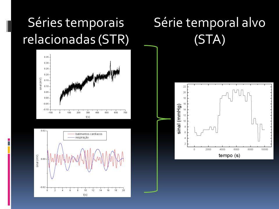 Séries temporais relacionadas (STR) Série temporal alvo (STA)